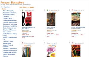 Self Publishing and Selling on Amazon
